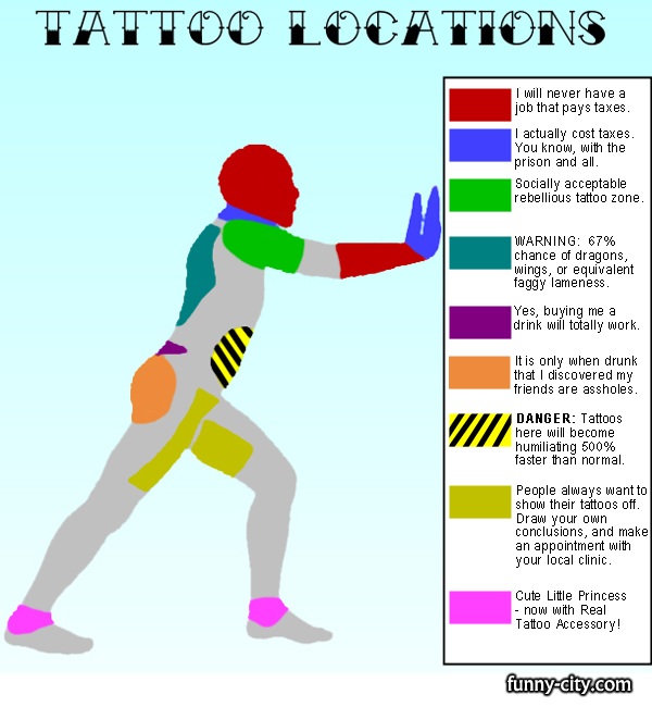 <p>Things you can understand from the place of a tattoo. I totally agree with most of them.</p>